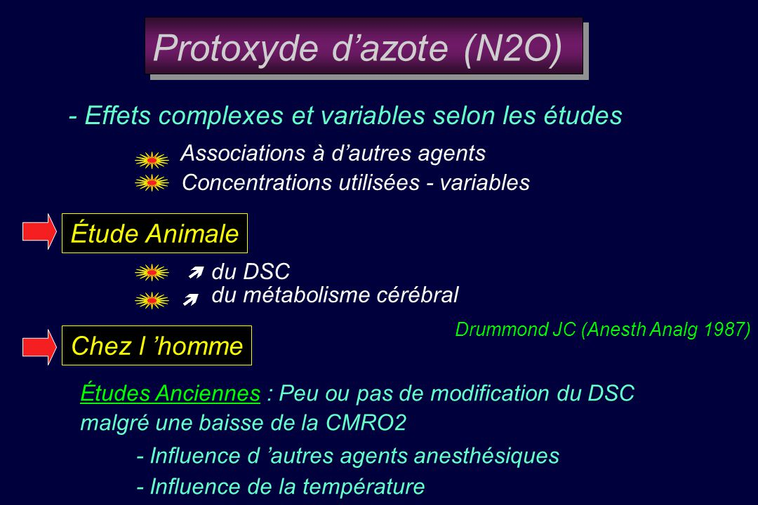 Protoxyde dazote (N2O) - Effets complexes et variables selon les études Associations à dautres agents Concentrations utilisées - variables Étude Animale du DSC du métabolisme cérébral Chez l homme Études Anciennes : Peu ou pas de modification du DSC malgré une baisse de la CMRO2 - Influence d autres agents anesthésiques - Influence de la température Drummond JC (Anesth Analg 1987)