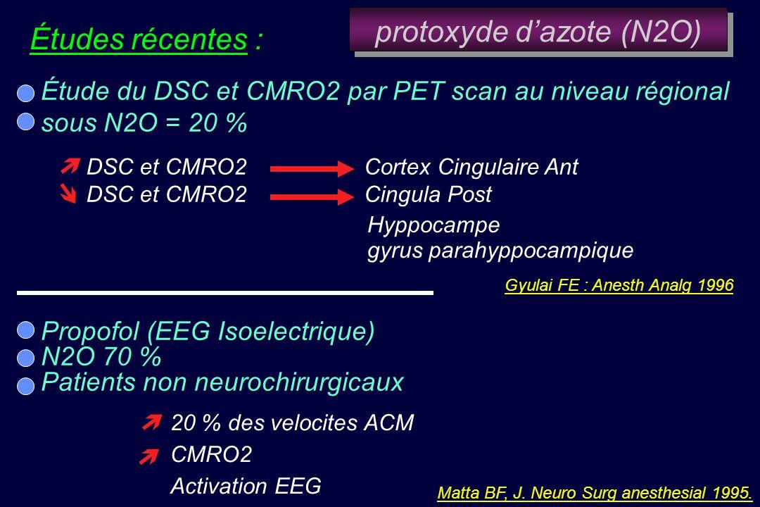 Études récentes : Étude du DSC et CMRO2 par PET scan au niveau régional sous N2O = 20 % Gyulai FE : Anesth Analg 1996 DSC et CMRO2 Cortex Cingulaire Ant DSC et CMRO2 Cingula Post Hyppocampe gyrus parahyppocampique Propofol (EEG Isoelectrique) N2O 70 % Patients non neurochirurgicaux 20 % des velocites ACM CMRO2 Activation EEG Matta BF, J.
