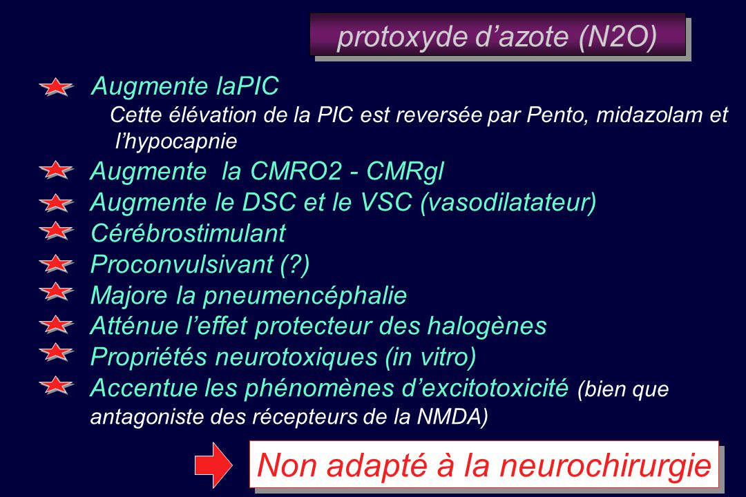 Études récentes : Étude du DSC et CMRO2 par PET scan au niveau régional sous N2O = 20 % Gyulai FE : Anesth Analg 1996 DSC et CMRO2 Cortex Cingulaire Ant DSC et CMRO2 Cingula Post Hyppocampe gyrus parahyppocampique Propofol (EEG Isoelectrique) N2O 70 % Patients non neurochirurgicaux 20 % des velocites ACM CMRO2 Activation EEG Matta BF, J.
