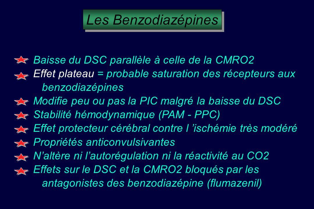 Baisse du DSC parallèle à celle de la CMRO2 Effet plateau = probable saturation des récepteurs aux...benzodiazépines Modifie peu ou pas la PIC malgré la baisse du DSC Stabilité hémodynamique (PAM - PPC) Effet protecteur cérébral contre l ischémie très modéré Propriétés anticonvulsivantes Naltère ni lautorégulation ni la réactivité au CO2 Effets sur le DSC et la CMRO2 bloqués par les...antagonistes des benzodiazépine (flumazenil) Les Benzodiazépines
