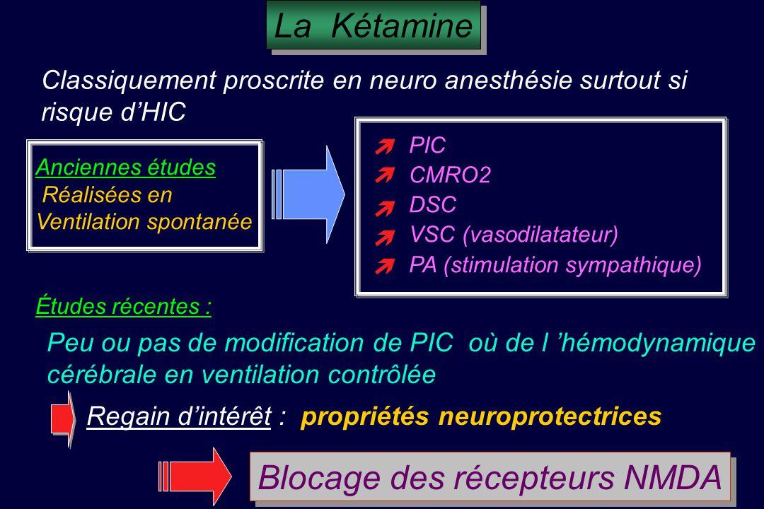 Classiquement proscrite en neuro anesthésie surtout si risque dHIC Anciennes études Réalisées en Ventilation spontanée PIC CMRO2 DSC VSC (vasodilatateur) PA (stimulation sympathique) Études récentes : Peu ou pas de modification de PIC où de l hémodynamique cérébrale en ventilation contrôlée Regain dintérêt : propriétés neuroprotectrices Blocage des récepteurs NMDA La Kétamine