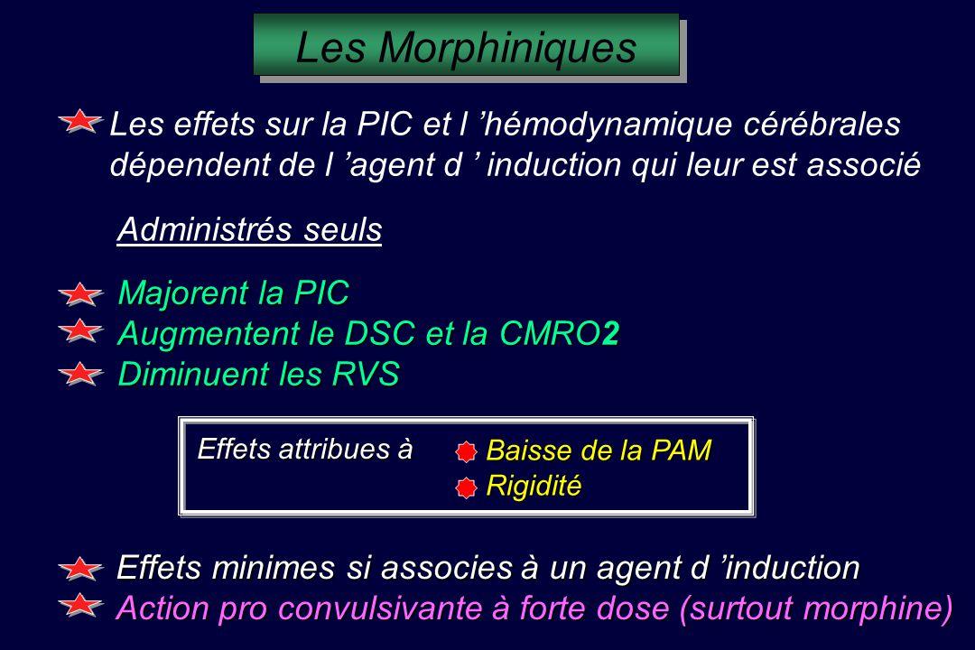 Les effets sur la PIC et l hémodynamique cérébrales dépendent de l agent d induction qui leur est associé Les Morphiniques Administrés seuls Majorent la PIC Augmentent le DSC et la CMRO2 Diminuent les RVS Effets attribues à Baisse de la PAM Rigidité Effets minimes si associes à un agent d induction Action pro convulsivante à forte dose (surtout morphine)