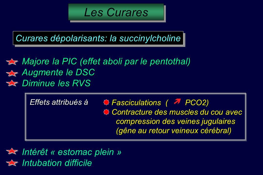 Les Curares Curares dépolarisants: la succinylcholine Majore la PIC (effet aboli par le pentothal) Augmente le DSC Diminue les RVS Effets attribués à Fasciculations ( PCO2) Contracture des muscles du cou avec compression des veines jugulaires compression des veines jugulaires (gêne au retour veineux cérébral) (gêne au retour veineux cérébral) Intérêt « estomac plein » Intubation difficile