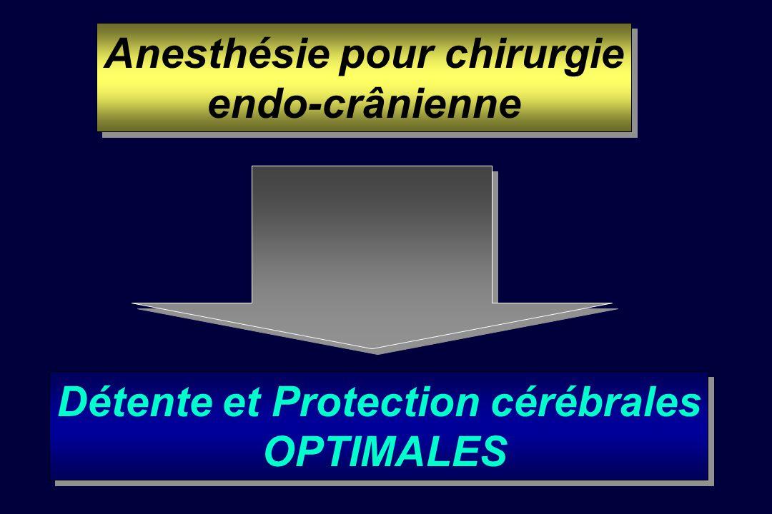 Détente et Protection cérébrales OPTIMALES Détente et Protection cérébrales OPTIMALES Anesthésie pour chirurgie endo-crânienne Anesthésie pour chirurgie endo-crânienne