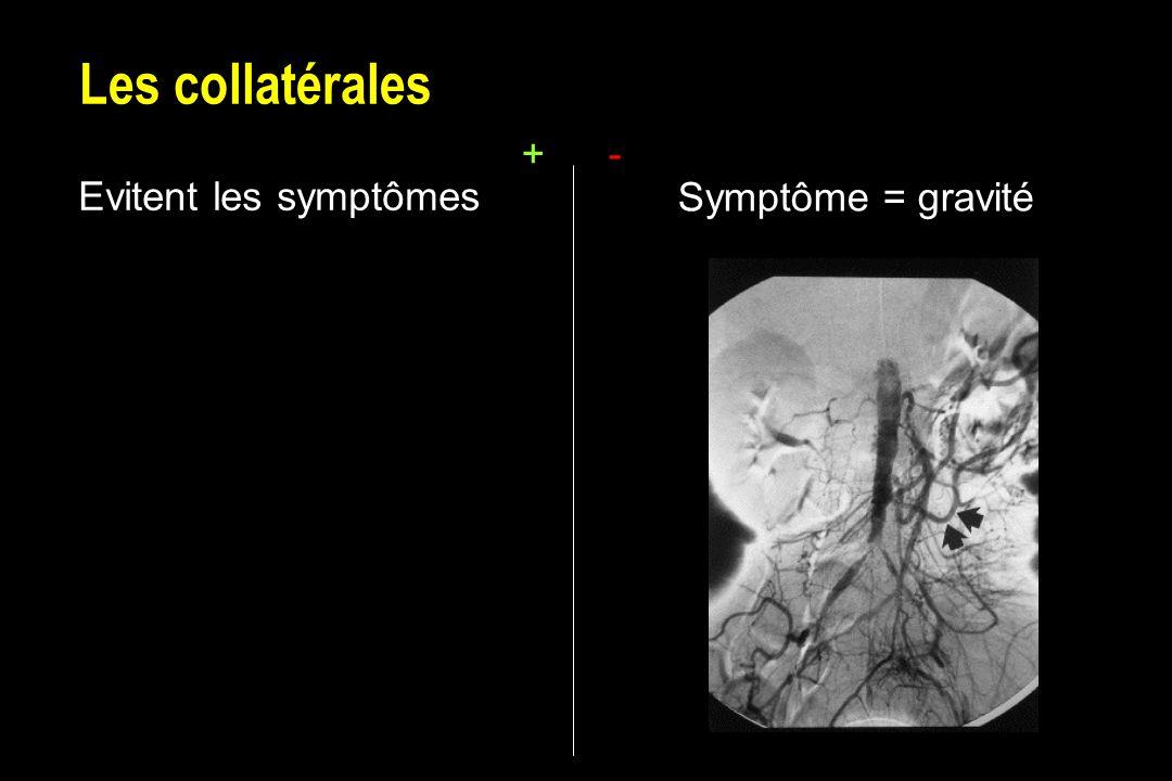 Les collatérales Evitent les symptômes Symptôme = gravité +-