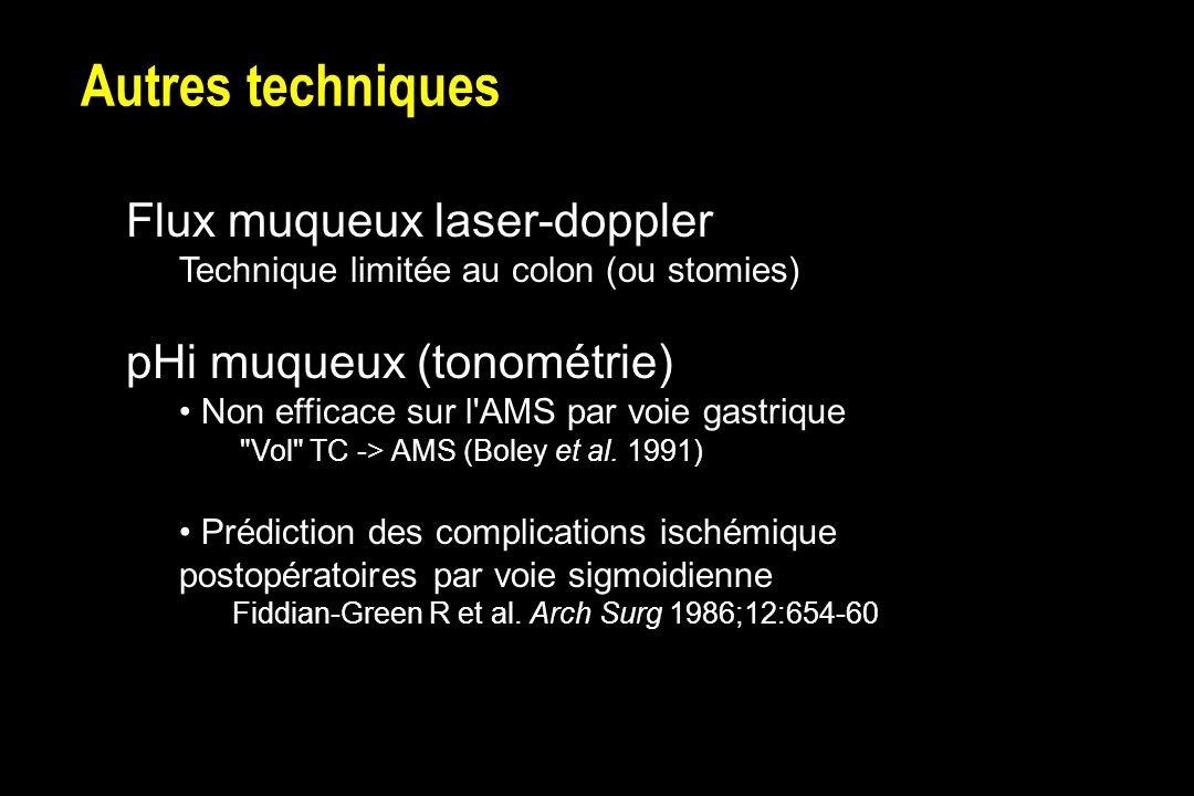 Autres techniques Flux muqueux laser-doppler Technique limitée au colon (ou stomies) pHi muqueux (tonométrie) Non efficace sur l AMS par voie gastrique Vol TC -> AMS (Boley et al.