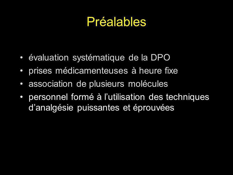 Techniques danalgésie éprouvées Dolin et al.