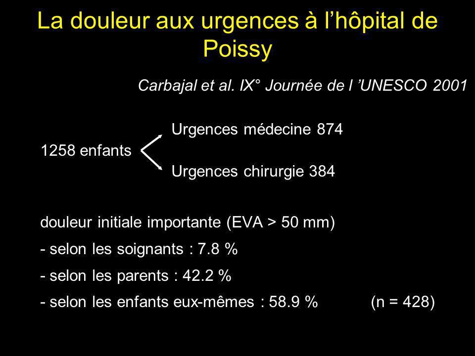 Échelle OPS (0-10) Hannalah et al; Anesthesiology 1987;66:832-834 Broadman et al.