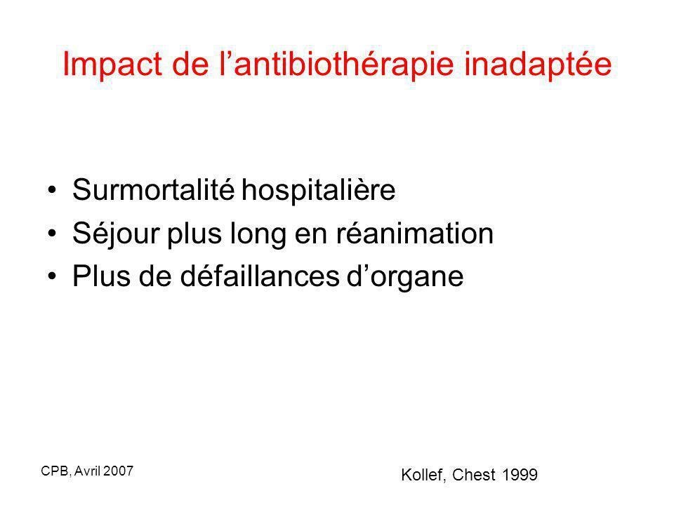 CPB, Avril 2007 Impact de lantibiothérapie inadaptée Surmortalité hospitalière Séjour plus long en réanimation Plus de défaillances dorgane Kollef, Chest 1999