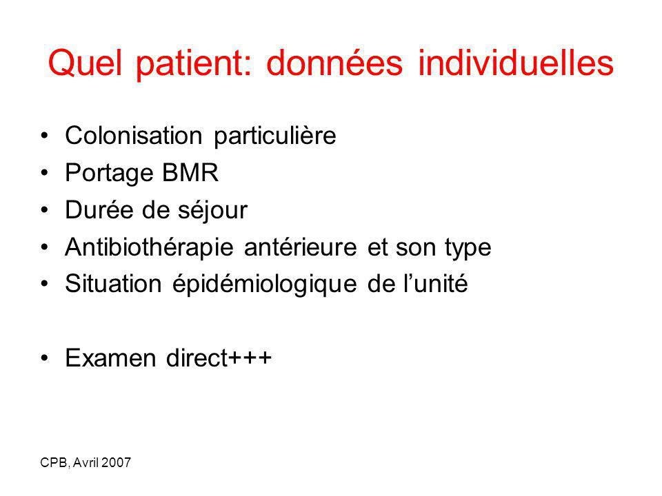 CPB, Avril 2007 Quel patient: données individuelles Colonisation particulière Portage BMR Durée de séjour Antibiothérapie antérieure et son type Situa