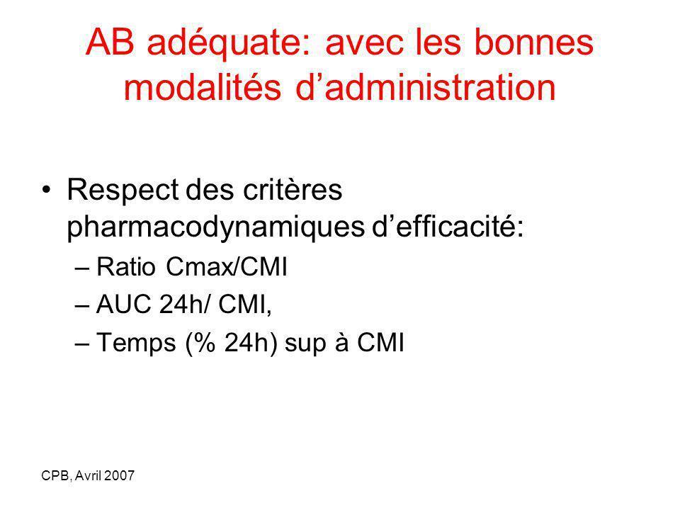 CPB, Avril 2007 AB adéquate: avec les bonnes modalités dadministration Respect des critères pharmacodynamiques defficacité: –Ratio Cmax/CMI –AUC 24h/ CMI, –Temps (% 24h) sup à CMI
