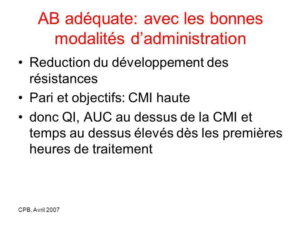 CPB, Avril 2007 AB adéquate: avec les bonnes modalités dadministration Reduction du développement des résistances Pari et objectifs: CMI haute donc QI, AUC au dessus de la CMI et temps au dessus élevés dès les premières heures de traitement