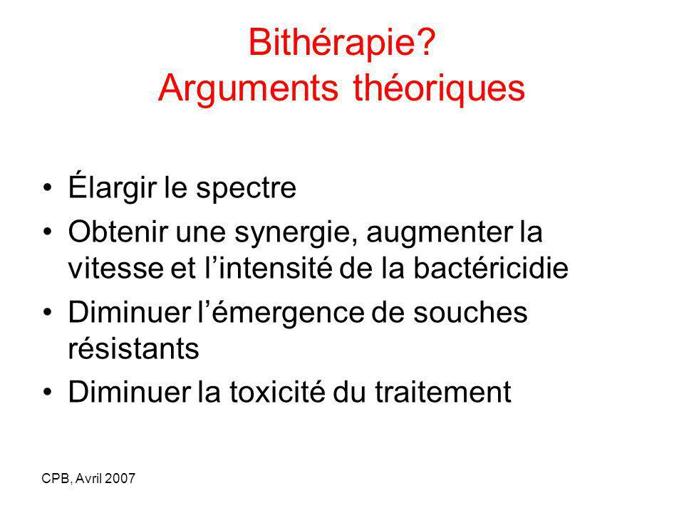 Bithérapie? Arguments théoriques Élargir le spectre Obtenir une synergie, augmenter la vitesse et lintensité de la bactéricidie Diminuer lémergence de