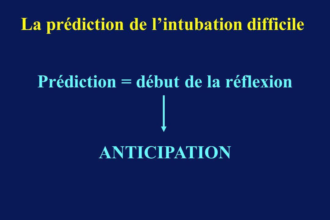 La prédiction de lintubation difficile Prédiction = début de la réflexion ANTICIPATION