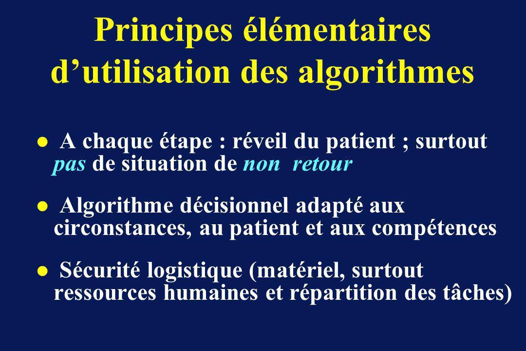 Principes élémentaires dutilisation des algorithmes l A chaque étape : réveil du patient ; surtout pas de situation de non retour l Algorithme décisionnel adapté aux circonstances, au patient et aux compétences l Sécurité logistique (matériel, surtout ressources humaines et répartition des tâches)