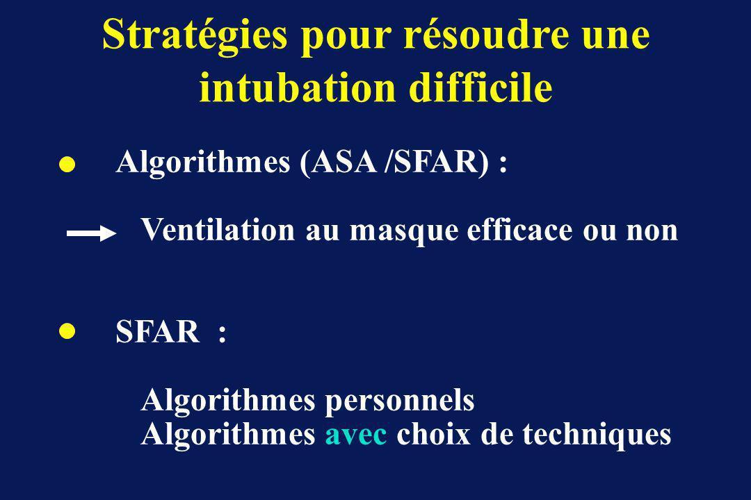 Stratégies pour résoudre une intubation difficile Algorithmes (ASA /SFAR) : Ventilation au masque efficace ou non SFAR : Algorithmes personnels Algorithmes avec choix de techniques