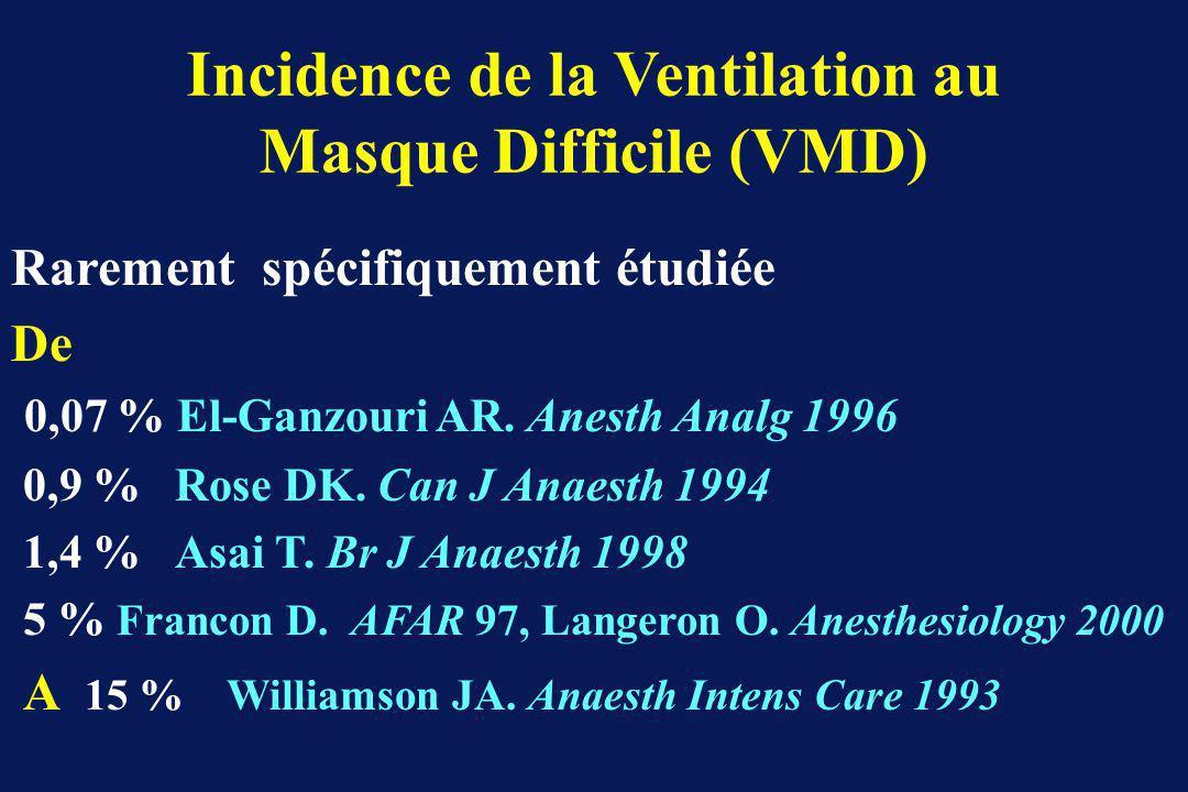 Incidence de la Ventilation au Masque Difficile (VMD) Rarement spécifiquement étudiée De 0,07 % El-Ganzouri AR.