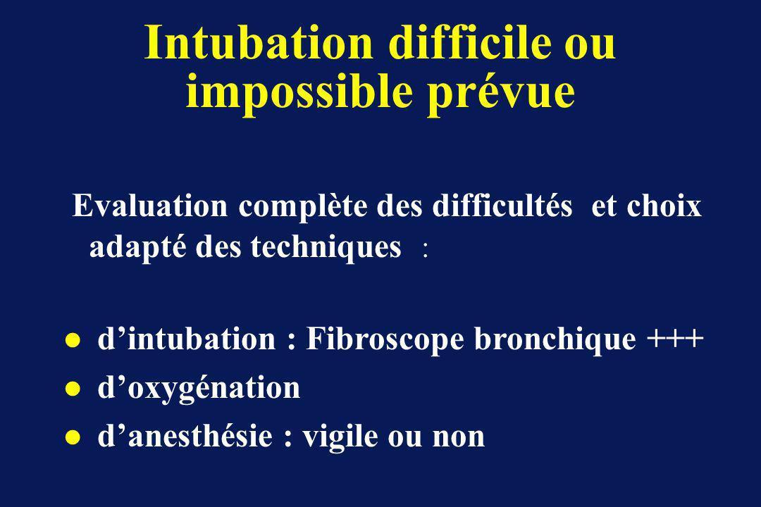 Intubation difficile ou impossible prévue Evaluation complète des difficultés et choix adapté des techniques : l dintubation : Fibroscope bronchique +++ l doxygénation l danesthésie : vigile ou non
