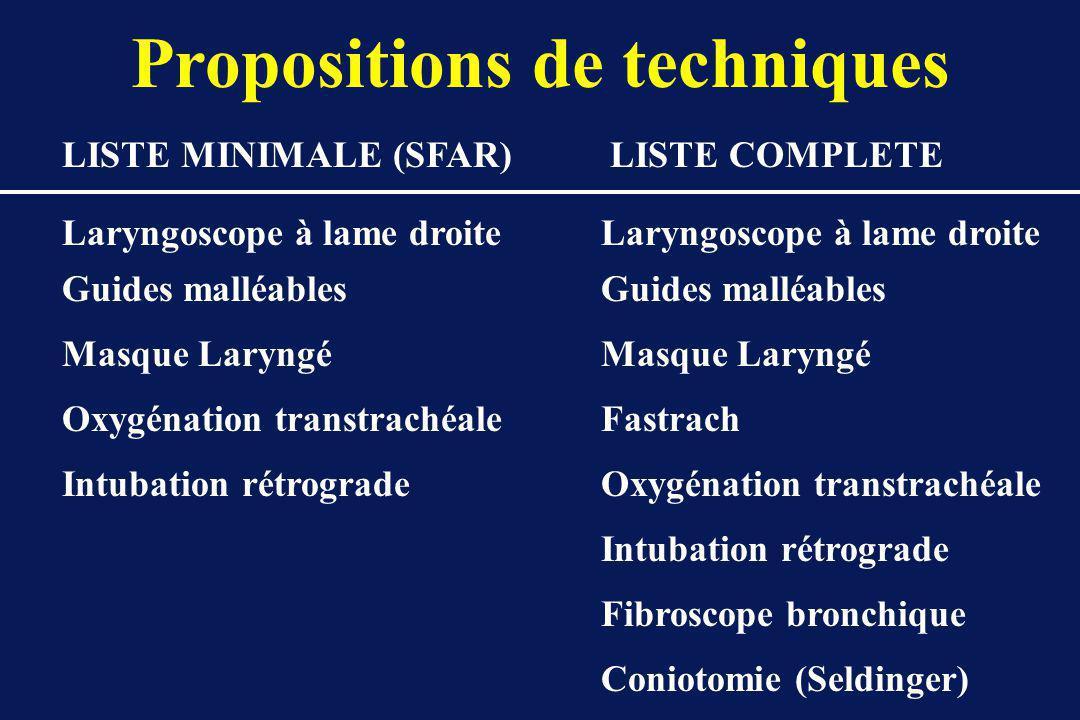 Propositions de techniques LISTE MINIMALE (SFAR) LISTE COMPLETE Laryngoscope à lame droiteLaryngoscope à lame droite Guides malléablesGuides malléablesMasque Laryngé Oxygénation transtrachéaleFastrach Intubation rétrogradeOxygénation transtrachéale Intubation rétrograde Fibroscope bronchique Coniotomie (Seldinger)