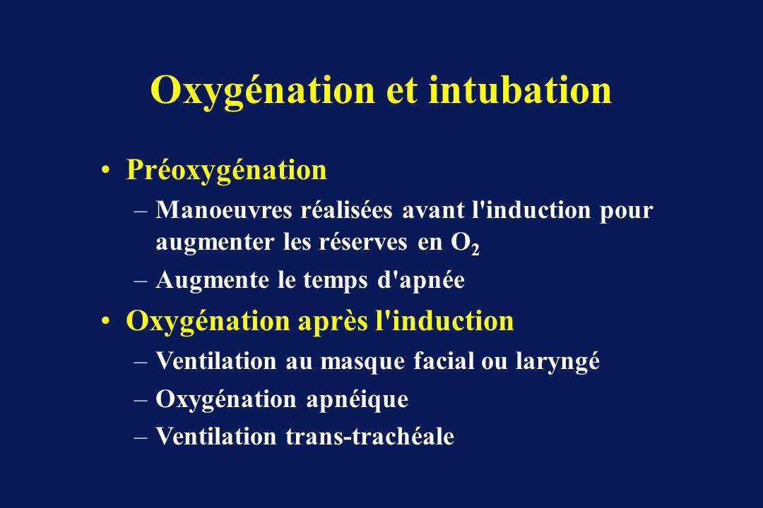 Oxygénation et intubation Préoxygénation –Manoeuvres réalisées avant l induction pour augmenter les réserves en O 2 –Augmente le temps d apnée Oxygénation après l induction –Ventilation au masque facial ou laryngé –Oxygénation apnéique –Ventilation trans-trachéale
