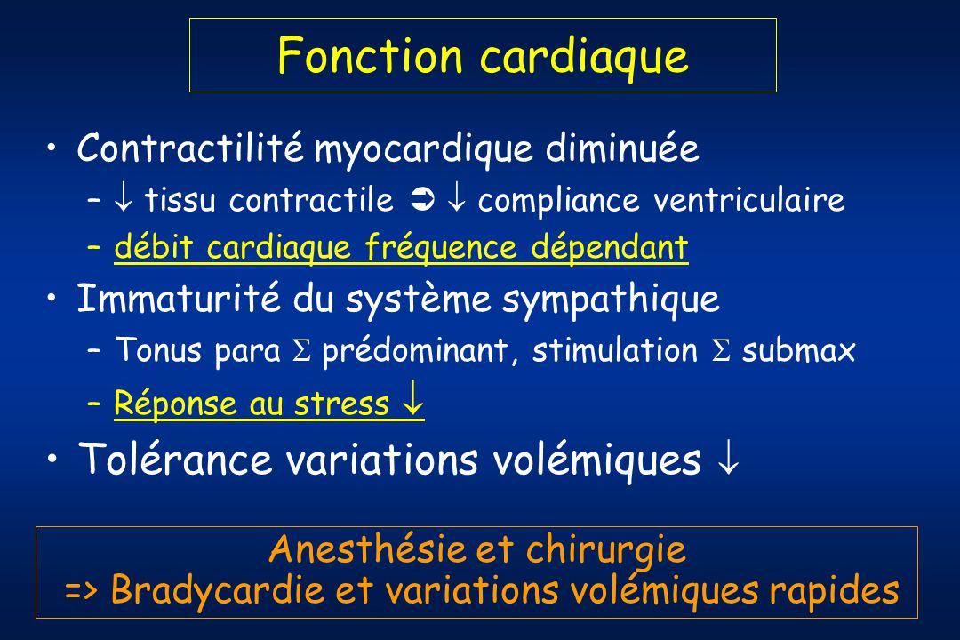 Intubation : vigile ou sédaté .