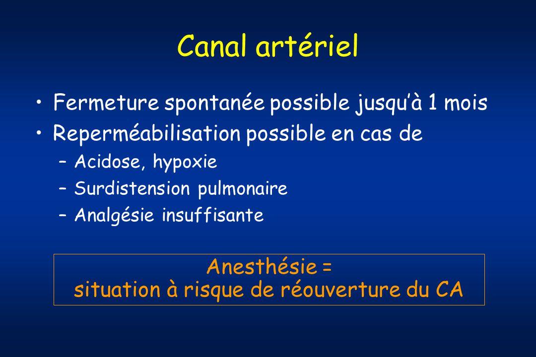 J Pediatr Child Health 2002 Vigile Prémédication * p < 0,016 INT, prématuré, NICU Atropine, morphine, curare rapide