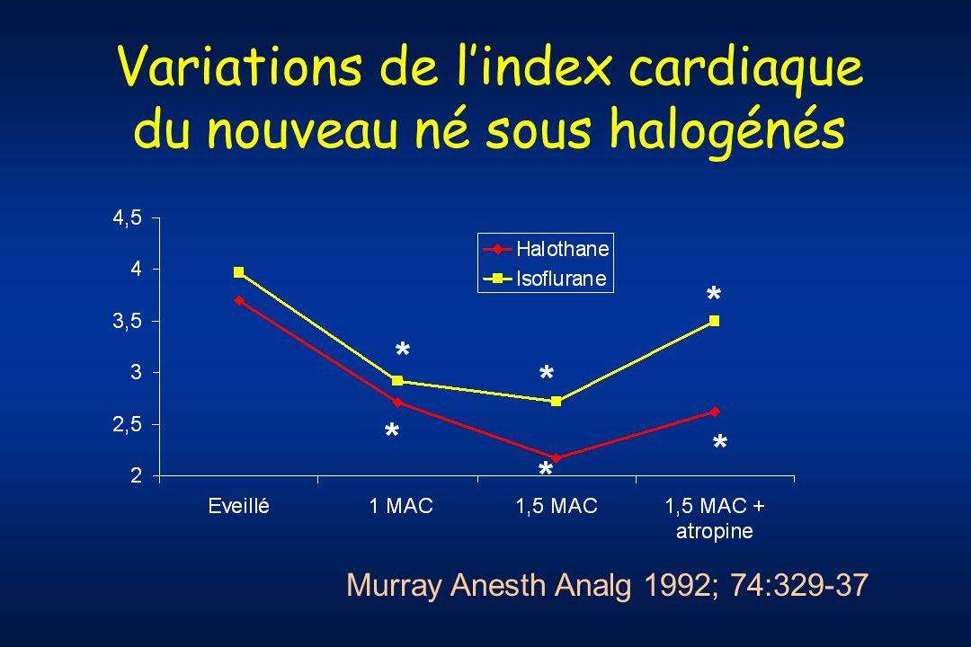 Atrésie de lœsophage anesthésie Estomac plein: –Aspiration rigoureuse CDS sup –« induction séquence rapide » Ventilation –pression basse jusquà ligature fistule –Réexpansion pulmonaire fin dintervention Sonde gastrique tutrice précieuse