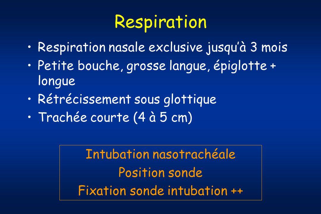 Mécanique respiratoire Ventilation alvéolaire (100 à 150 ml/kg) CRF basse : rapport VA/CRF = 5 – faible réserve en 02 Travail ventilatoire élevé (10 % métabolisme) – fatigabilité rapide Intubation systématique, Désaturation rapide Préoxygénation +++
