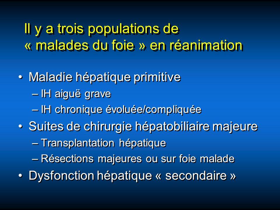 Il y a trois populations de « malades du foie » en réanimation Maladie hépatique primitive –IH aiguë grave –IH chronique évoluée/compliquée Suites de chirurgie hépatobiliaire majeure –Transplantation hépatique –Résections majeures ou sur foie malade Dysfonction hépatique « secondaire » Maladie hépatique primitive –IH aiguë grave –IH chronique évoluée/compliquée Suites de chirurgie hépatobiliaire majeure –Transplantation hépatique –Résections majeures ou sur foie malade Dysfonction hépatique « secondaire »