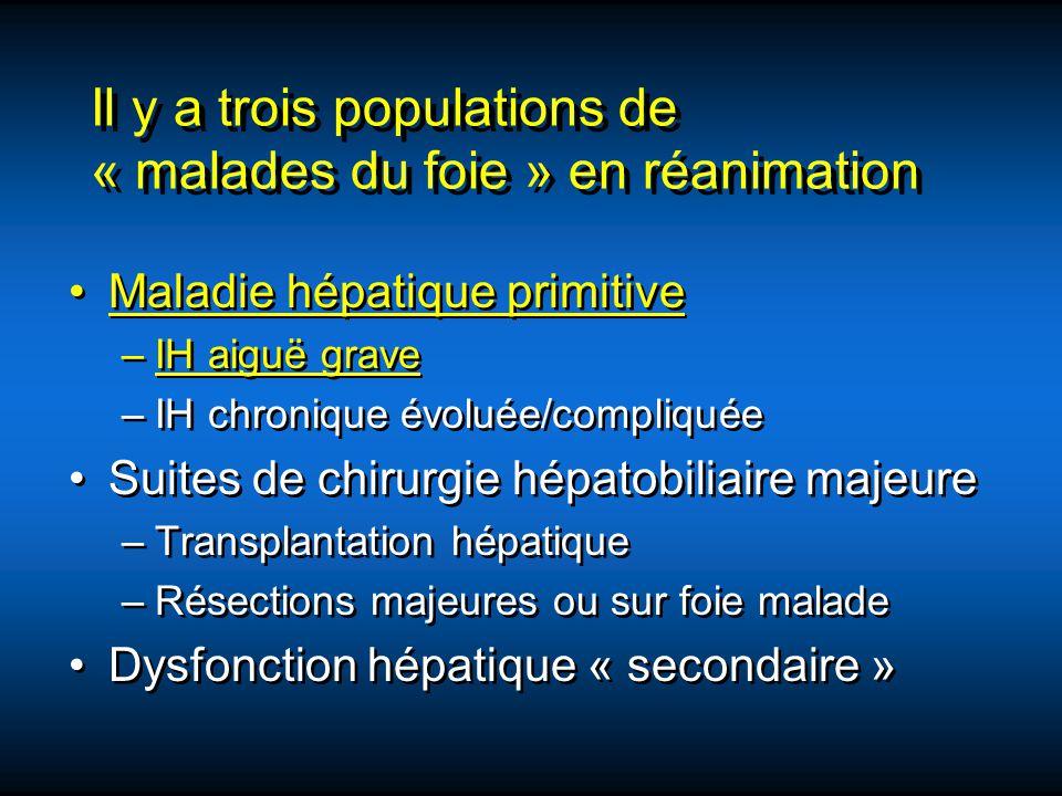 2- Autres causes Temps de Quick > 100 s (INR>6,5) ou 3 des variables suivantes - âge 40 ans - étiologie (non A non B, médicament) - délai ictère - encéphalopathie > 7 jours - temps de prothrombine > 50 s - créatininémie > 300 µmol · L -1 2- Autres causes Temps de Quick > 100 s (INR>6,5) ou 3 des variables suivantes - âge 40 ans - étiologie (non A non B, médicament) - délai ictère - encéphalopathie > 7 jours - temps de prothrombine > 50 s - créatininémie > 300 µmol · L -1 IH fulminantes Critères de décision de transplantation hépatique Kings College Hospital (Londres)