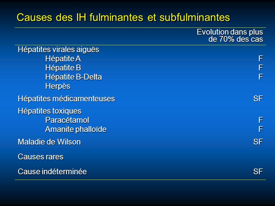 Prognostic des IH fulminantes et subfulminantes (en l absence de transplantation hépatique) Survie totalesi FV<15% + coma - Hépatite A45 %15 % - Hépatites B26 %10 % - H.