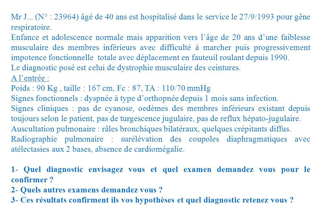 Mr J... (N° : 23964) âgé de 40 ans est hospitalisé dans le service le 27/9/1993 pour gêne respiratoire. Enfance et adolescence normale mais apparition