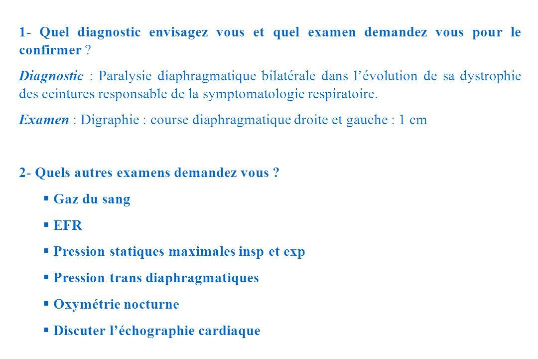 1- Quel diagnostic envisagez vous et quel examen demandez vous pour le confirmer ? Diagnostic : Paralysie diaphragmatique bilatérale dans lévolution d