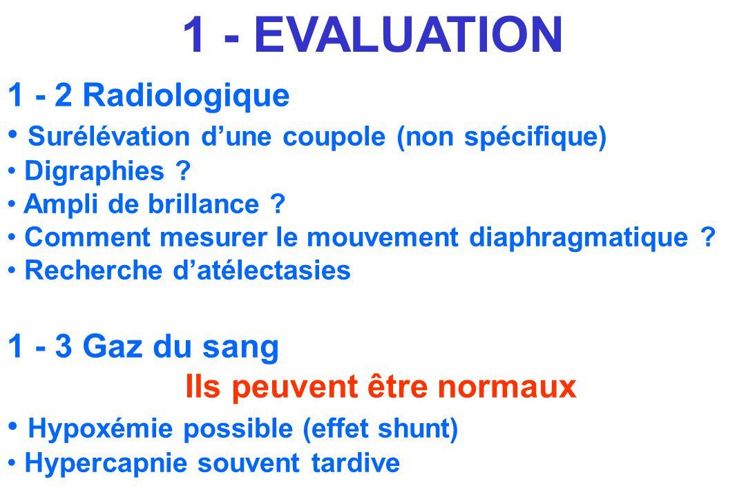 1 - 2 Radiologique Surélévation dune coupole (non spécifique) Digraphies ? Ampli de brillance ? Comment mesurer le mouvement diaphragmatique ? Recherc