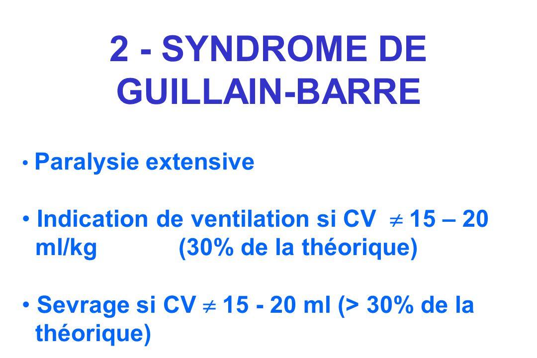 Paralysie extensive Indication de ventilation si CV 15 – 20 ml/kg (30% de la théorique) Sevrage si CV 15 - 20 ml (> 30% de la théorique) 2 - SYNDROME
