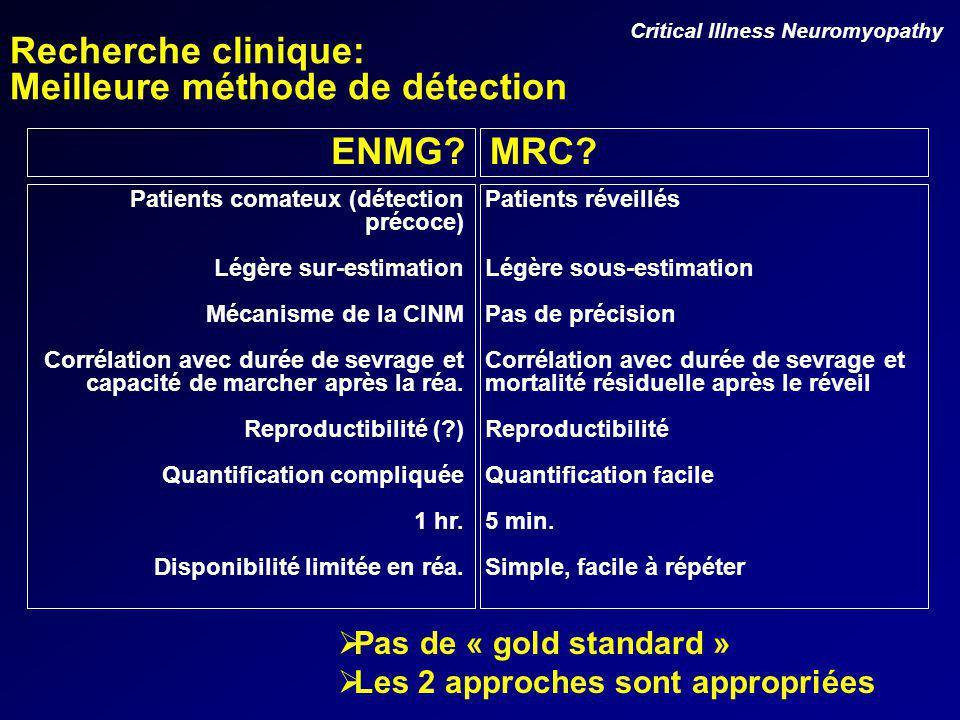 ENMG?MRC? Pas de « gold standard » Les 2 approches sont appropriées Recherche clinique: Meilleure méthode de détection Critical Illness Neuromyopathy
