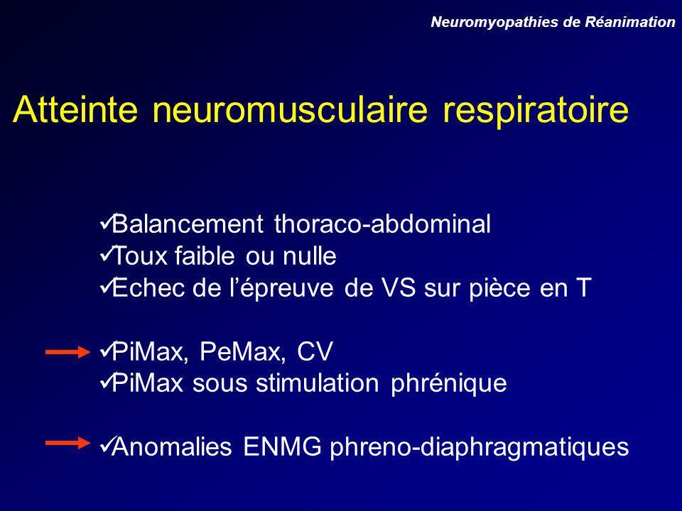 Neuromyopathies de Réanimation Atteinte neuromusculaire respiratoire Balancement thoraco-abdominal Toux faible ou nulle Echec de lépreuve de VS sur pièce en T PiMax, PeMax, CV PiMax sous stimulation phrénique Anomalies ENMG phreno-diaphragmatiques