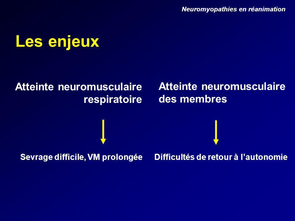 Les enjeux Difficultés de retour à lautonomie Atteinte neuromusculaire des membres Sevrage difficile, VM prolongée Atteinte neuromusculaire respiratoire Neuromyopathies en réanimation