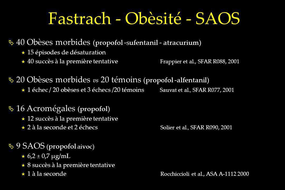 Fastrach - Obèsité - SAOS 40 Obèses morbides (propofol -sufentanil - atracurium) 15 épisodes de désaturation 40 succès à la première tentative Frappie