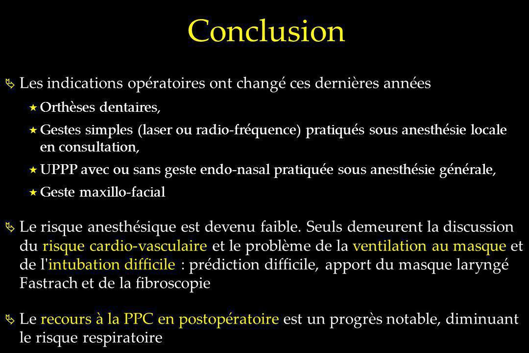 Conclusion Les indications opératoires ont changé ces dernières années Orthèses dentaires, Gestes simples (laser ou radio-fréquence) pratiqués sous an