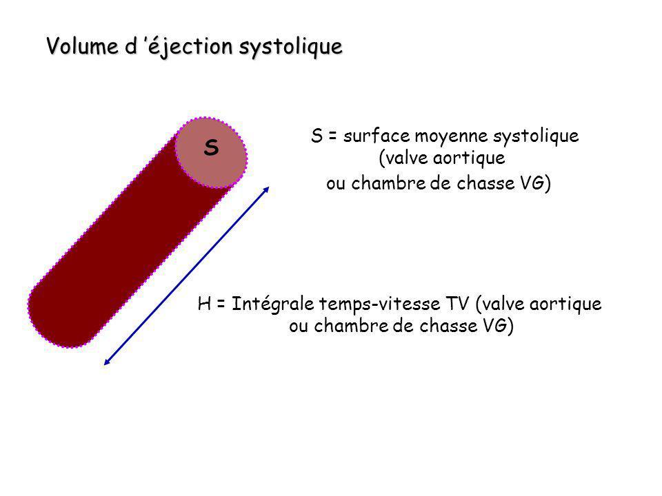 Volume d éjection systolique H = Intégrale temps-vitesse TV (valve aortique ou chambre de chasse VG) S = surface moyenne systolique (valve aortique ou chambre de chasse VG) S