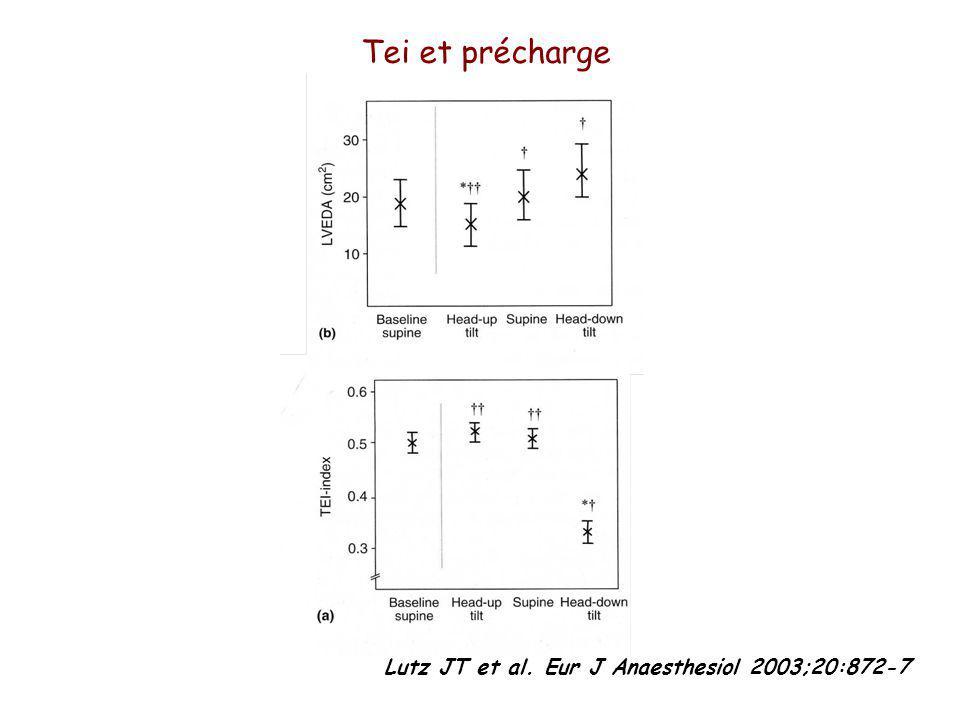 Lutz JT et al. Eur J Anaesthesiol 2003;20:872-7 Tei et précharge