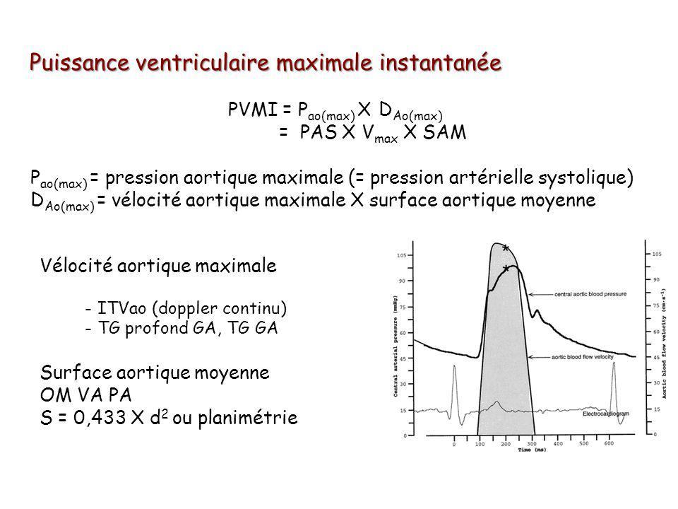 Puissance ventriculaire maximale instantanée PVMI = P ao(max) X D Ao(max) = PAS X V max X SAM P ao(max) = pression aortique maximale (= pression artérielle systolique) D Ao(max) = vélocité aortique maximale X surface aortique moyenne Vélocité aortique maximale - ITVao (doppler continu) - TG profond GA, TG GA Surface aortique moyenne OM VA PA S = 0,433 X d 2 ou planimétrie
