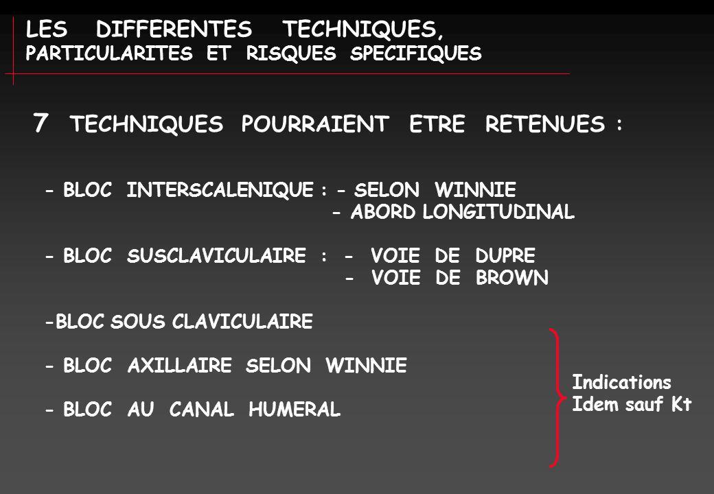 LES DIFFERENTES TECHNIQUES, PARTICULARITES ET RISQUES SPECIFIQUES 7 TECHNIQUES POURRAIENT ETRE RETENUES : - BLOC INTERSCALENIQUE : - SELON WINNIE - AB
