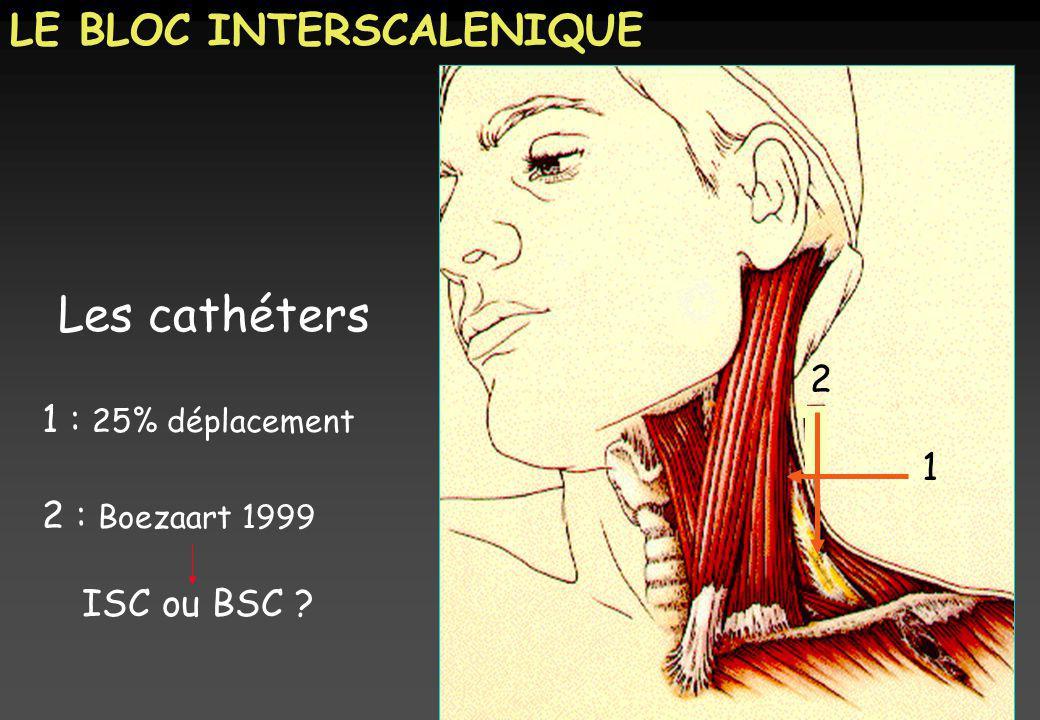 LE BLOC INTERSCALENIQUE Les cathéters Titr e 1 2 1 : 25% déplacement 2 : Boezaart 1999 ISC ou BSC ?