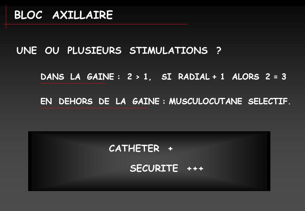 BLOC AXILLAIRE UNE OU PLUSIEURS STIMULATIONS ? SECURITE +++ CATHETER + DANS LA GAINE : 2 > 1, SI RADIAL + 1 ALORS 2 = 3 EN DEHORS DE LA GAINE : MUSCUL