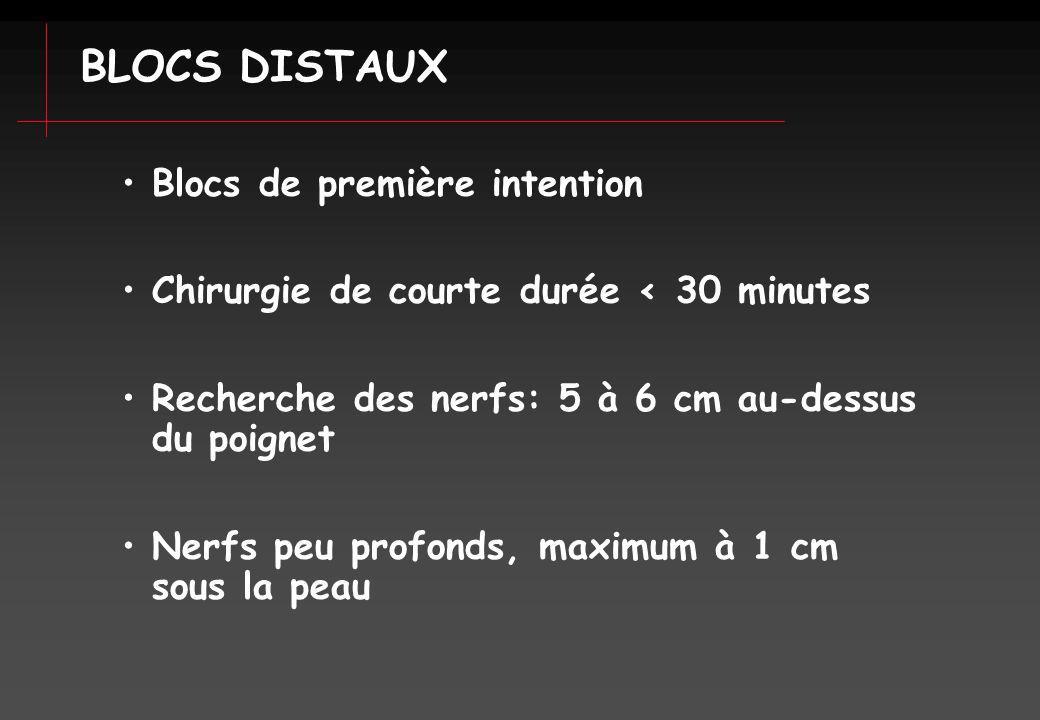 Blocs de première intention Chirurgie de courte durée < 30 minutes Recherche des nerfs: 5 à 6 cm au-dessus du poignet Nerfs peu profonds, maximum à 1 cm sous la peau BLOCS DISTAUX