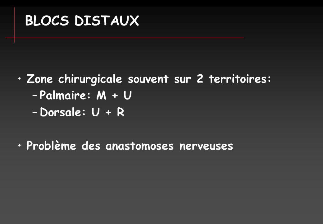 Zone chirurgicale souvent sur 2 territoires: –Palmaire: M + U –Dorsale: U + R Problème des anastomoses nerveuses BLOCS DISTAUX