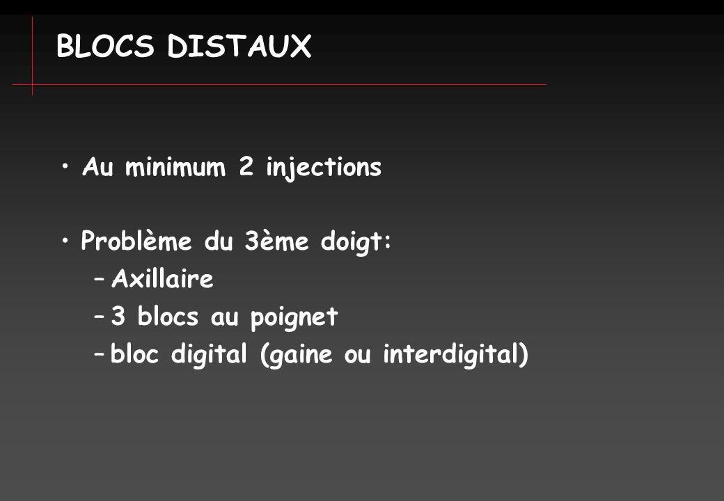 Au minimum 2 injections Problème du 3ème doigt: –Axillaire –3 blocs au poignet –bloc digital (gaine ou interdigital) BLOCS DISTAUX