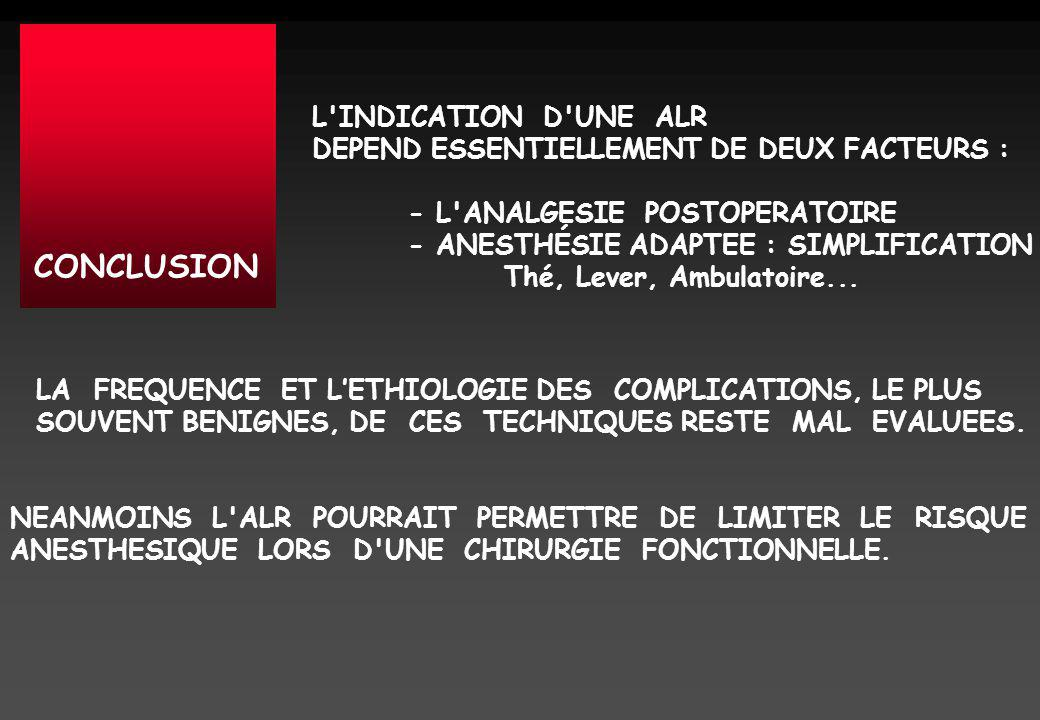 CONCLUSION L INDICATION D UNE ALR DEPEND ESSENTIELLEMENT DE DEUX FACTEURS : - L ANALGESIE POSTOPERATOIRE - ANESTHÉSIE ADAPTEE : SIMPLIFICATION Thé, Lever, Ambulatoire...